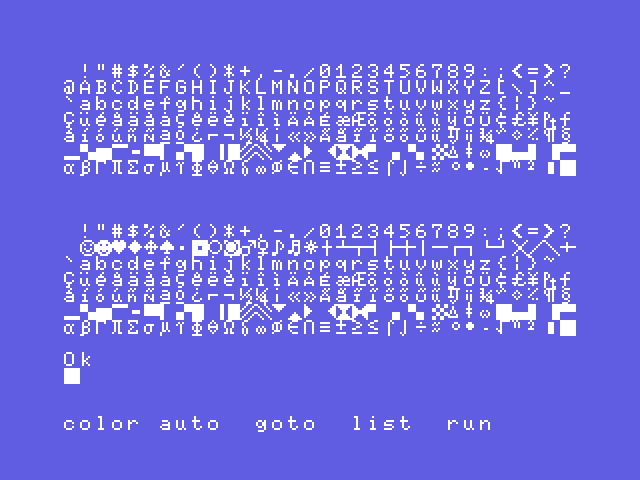 All entries in the MSX 1.0 character set